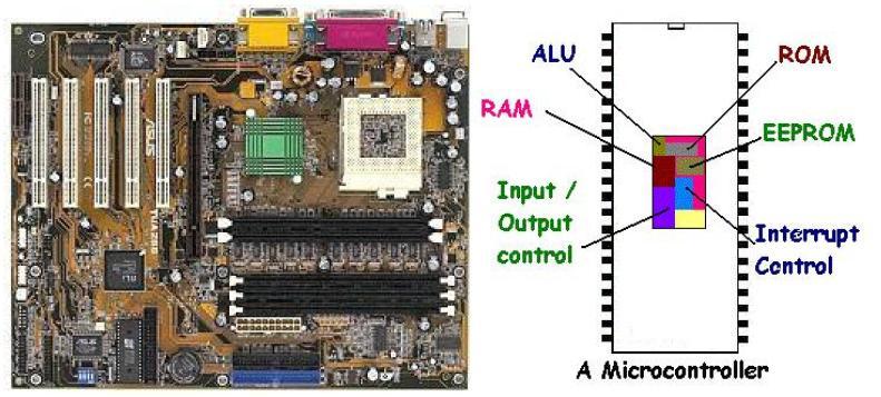 Gambar Perbedaan antara CPU dengan Mikrokontroler