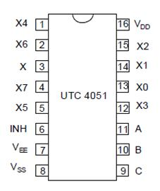 M50FLW040B in addition AD9880KSTZ 150 additionally ADA4411 3 besides Merancang Multiplekser Adc Berbasis Mikrokontroler Atmega8535 as well Index php. on mux datasheet