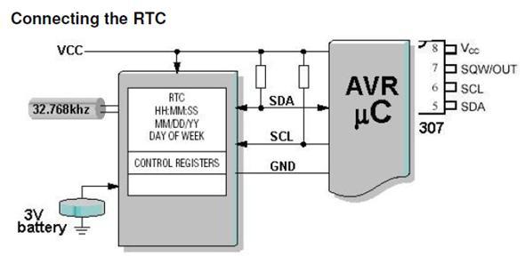koneksi-rtc-dengan-mikro.jpg