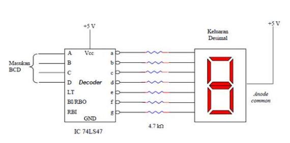 Ic decoder dan encoder
