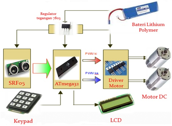 Fahmizalnote feed back control system laman 4 tampilan ccuart Image collections
